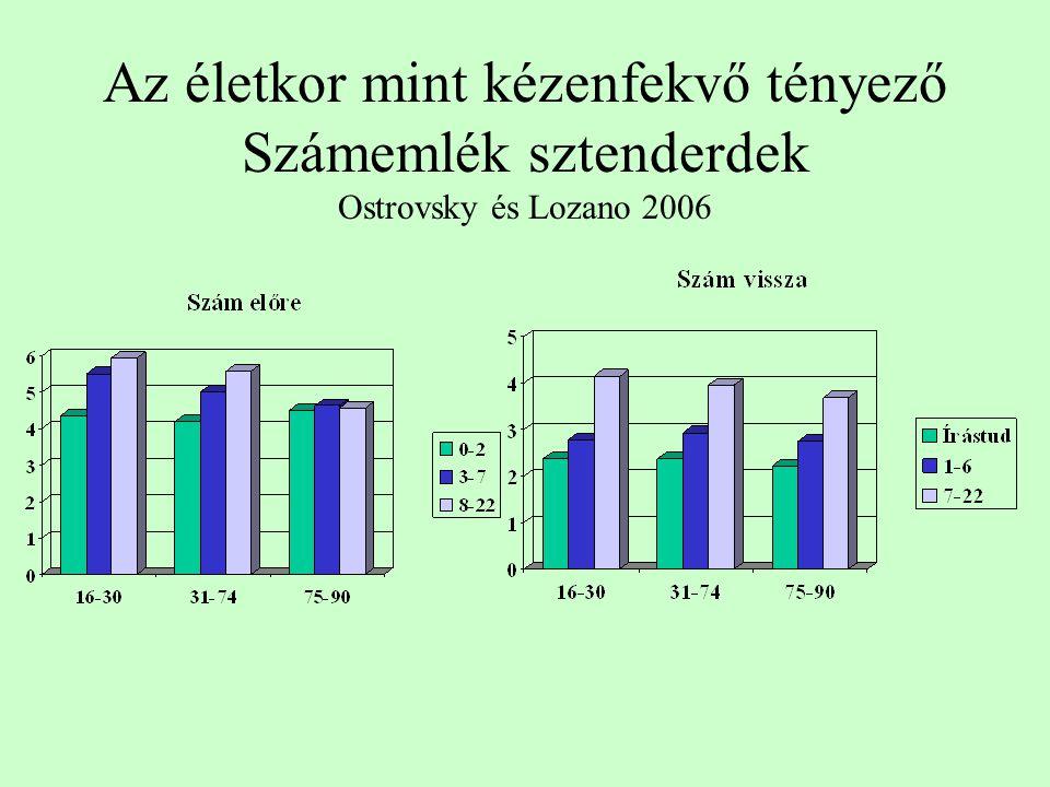 Az életkor mint kézenfekvő tényező Számemlék sztenderdek Ostrovsky és Lozano 2006