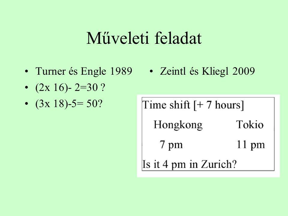 Műveleti feladat Turner és Engle 1989 (2x 16)- 2=30 ? (3x 18)-5= 50? Zeintl és Kliegl 2009