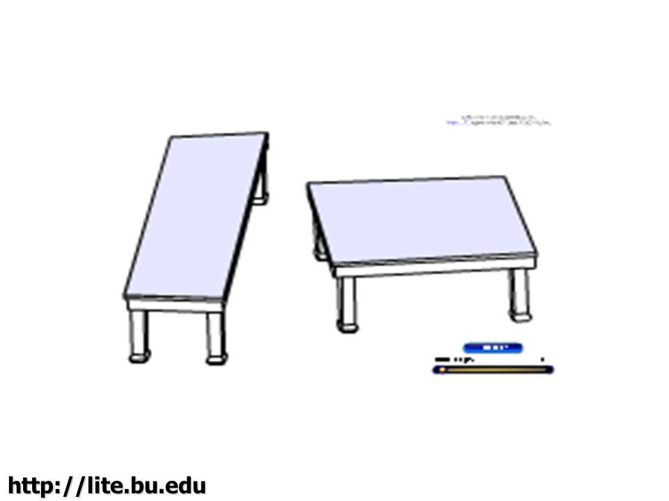 """Shepard asztal Megfigyelések a függőleges """"asztallap keskenyebbnek látszik Magyarázat alapjai a 3Dimenziós tárgyak felületeit nem úgy interpretáljuk, mint a 2Dimenziós formákat a perspektíva által nyújtott információkat is belekalkuláljuk az """"asztallap méretével kapcsolatos számításainkba/becsléseinkbe"""