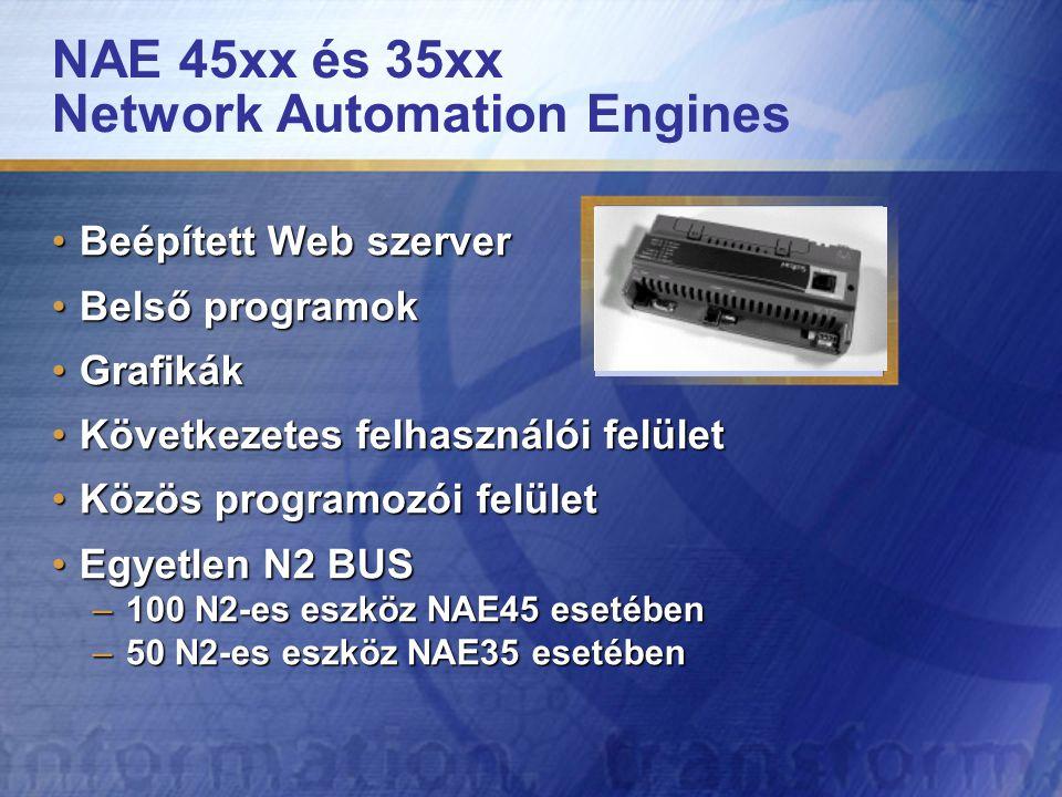 NAE 45xx és 35xx Network Automation Engines Beépített Web szerverBeépített Web szerver Belső programokBelső programok GrafikákGrafikák Következetes felhasználói felületKövetkezetes felhasználói felület Közös programozói felületKözös programozói felület Egyetlen N2 BUSEgyetlen N2 BUS –100 N2-es eszköz NAE45 esetében –50 N2-es eszköz NAE35 esetében