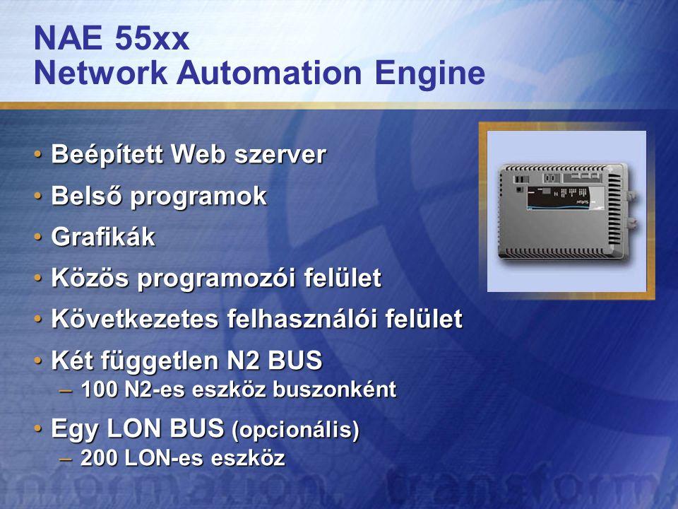 NAE 55xx Network Automation Engine Beépített Web szerverBeépített Web szerver Belső programokBelső programok GrafikákGrafikák Közös programozói felületKözös programozói felület Következetes felhasználói felületKövetkezetes felhasználói felület Két független N2 BUSKét független N2 BUS –100 N2-es eszköz buszonként Egy LON BUS (opcionális)Egy LON BUS (opcionális) –200 LON-es eszköz