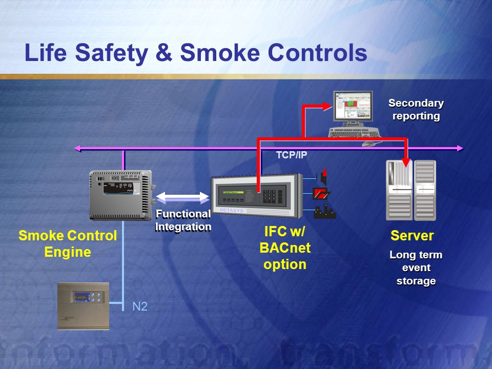 Life Safety & Smoke Controls Smoke Control Engine N2 TCP/IP IFC w/ BACnet option Server Functional Integration Secondary reporting Long term event storage