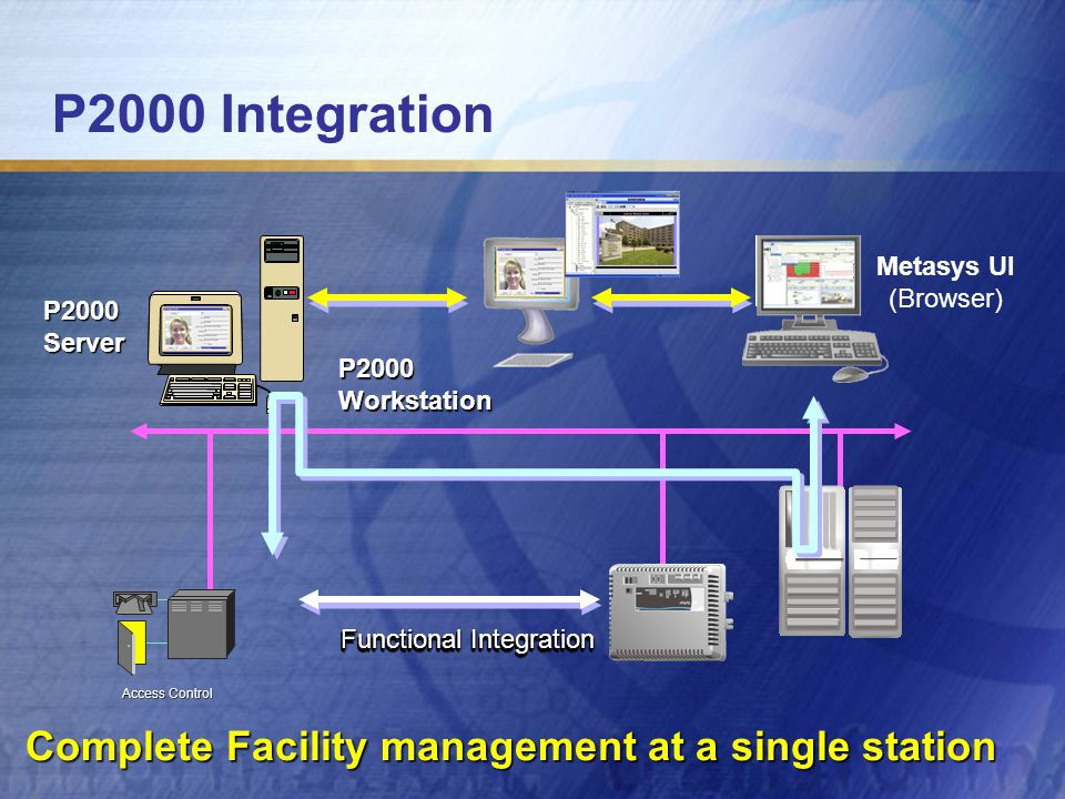 P2000 Integration Access Control P2000Server Metasys UI (Browser) Functional Integration P2000Workstation Complete Facility management at a single sta