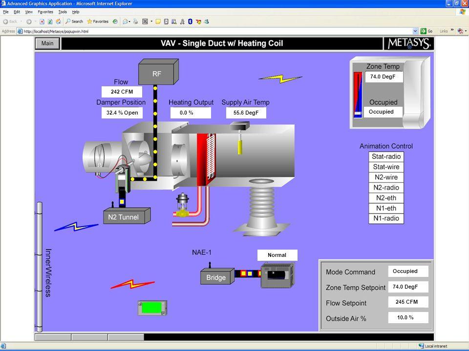 242 CFM 32.4 % Open 55.6 DegF 0.0 % 10.0 % 245 CFM 74.0 DegF Occupied Normal 74.0 DegF Occupied