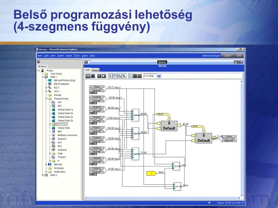 Belső programozási lehetőség (4-szegmens függvény)