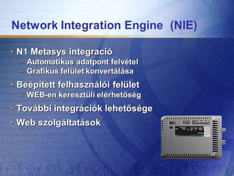 Network Integration Engine (NIE) N1 Metasys integracióN1 Metasys integració –Automatikus adatpont felvétel –Grafikus felület konvertálása Beépített felhasználói felületBeépített felhasználói felület –WEB-en keresztüli elérhetőség További integrációk lehetőségeTovábbi integrációk lehetősége Web szolgáltatásokWeb szolgáltatások