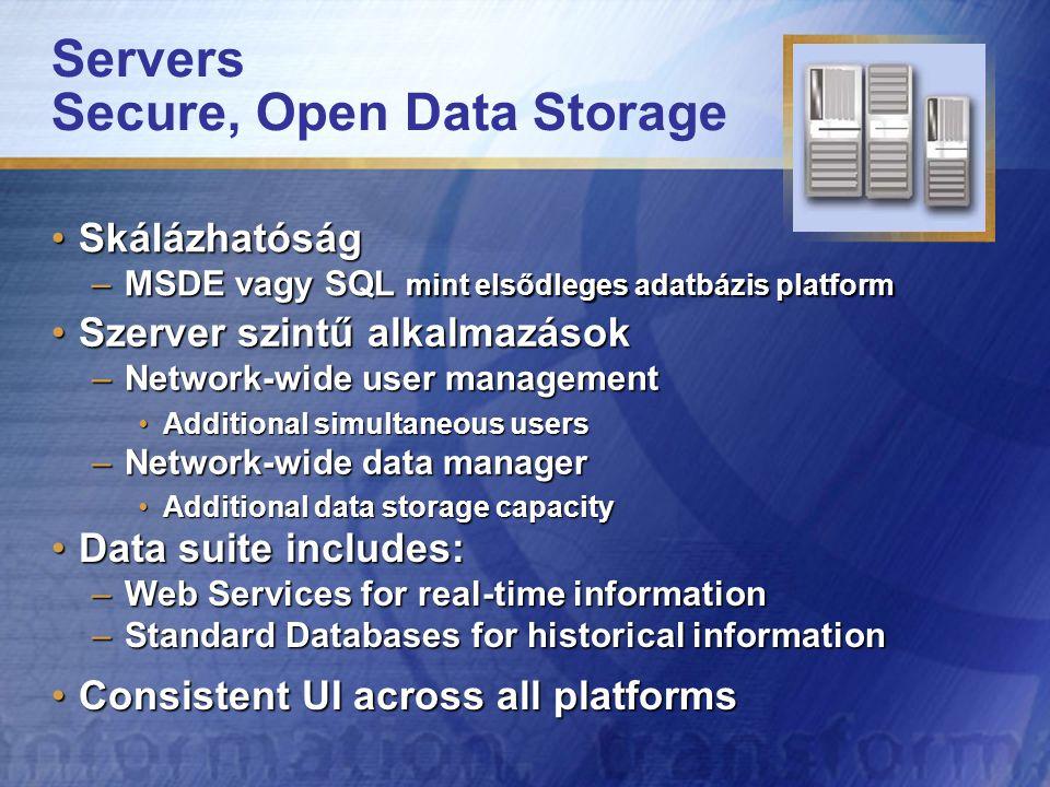 Servers Secure, Open Data Storage SkálázhatóságSkálázhatóság –MSDE vagy SQL mint elsődleges adatbázis platform Szerver szintű alkalmazásokSzerver szin