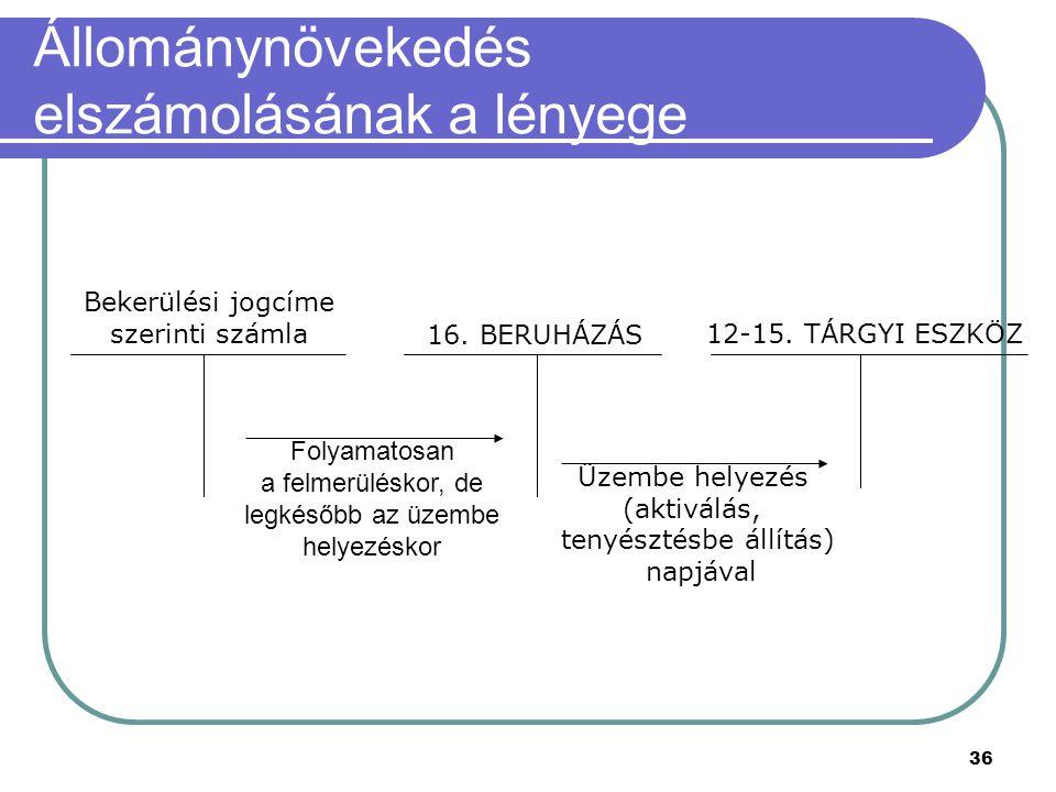 36 Állománynövekedés elszámolásának a lényege Bekerülési jogcíme szerinti számla 16.