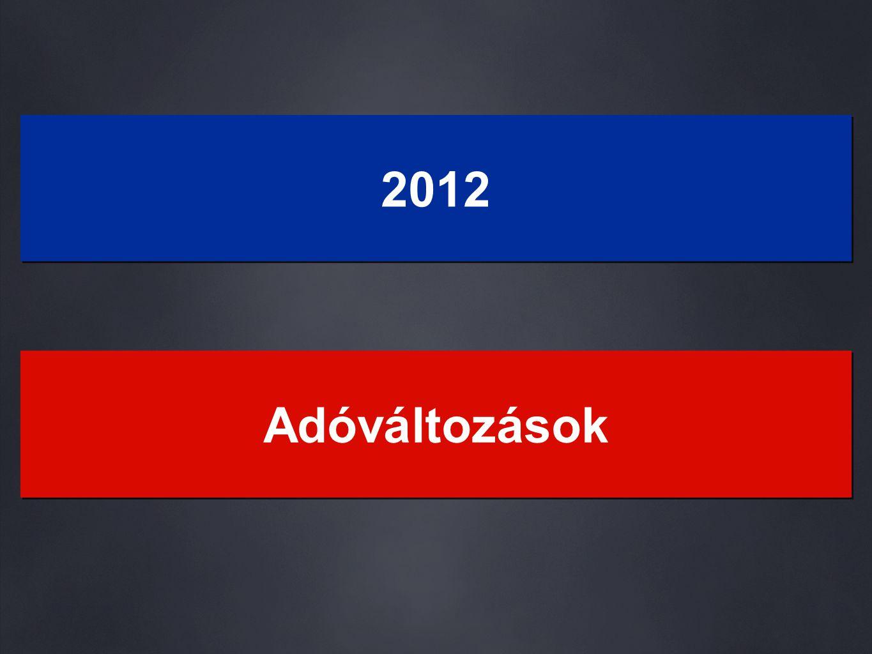 2012 Adóváltozások