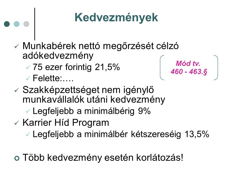 Kedvezmények Munkabérek nettó megőrzését célzó adókedvezmény 75 ezer forintig 21,5% Felette:….