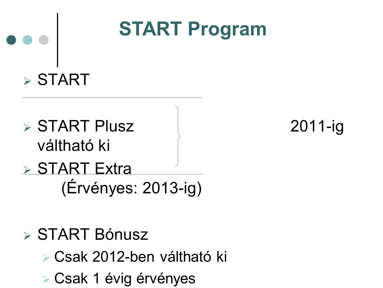 START Program  START  START Plusz2011-ig váltható ki  START Extra (Érvényes: 2013-ig)  START Bónusz  Csak 2012-ben váltható ki  Csak 1 évig érvényes