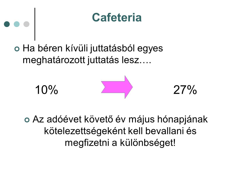 Cafeteria Ha béren kívüli juttatásból egyes meghatározott juttatás lesz….