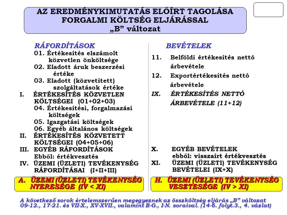 """A következő sorok értelemszerűen megegyeznek az összköltség eljárás """"B"""" változat 09-12., 17-21. és VII-X., XV-XVII., valamint B-G., I-N. soraival. (14"""