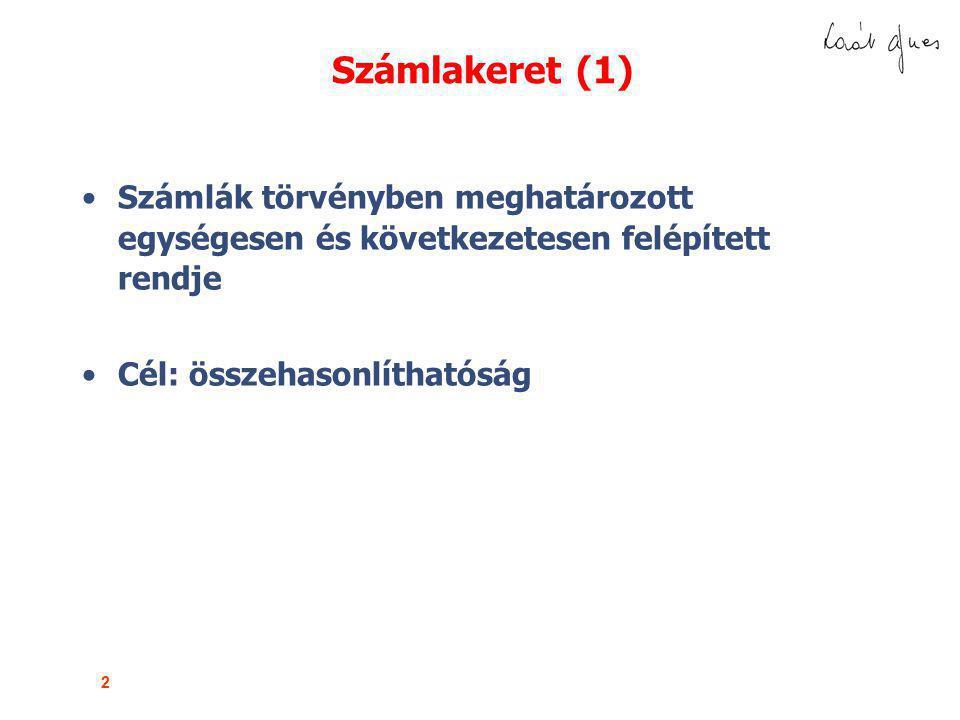 13 Főkönyvi számlák működése EszközökForrások BevételRáfordítások TK TK TK TK + - + - - + - +