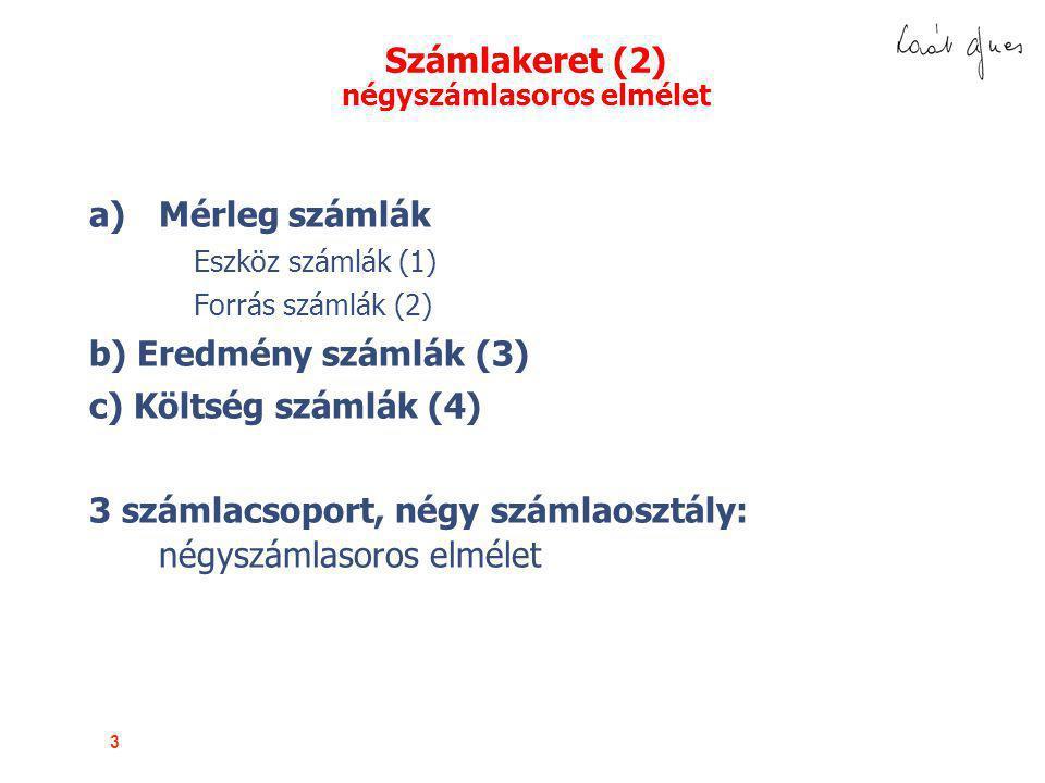 24 A KÖNYVVITEL RÉSZTERÜLETEI (FAJTÁI) RÉSZTERÜLETEK SZÁMLASOROS ELSZÁMOLÁS IDŐSOROS ELSZÁMOLÁS SZINTETIKA (FÖKÖNYVI KÖNYVELÉS) SZINTETIKA (FÖKÖNYVI KÖNYVELÉS) ANALITIKA (RÉSZLETEZŐ NYILVÁN- TARTÁSOK) ANALITIKA (RÉSZLETEZŐ NYILVÁN- TARTÁSOK)