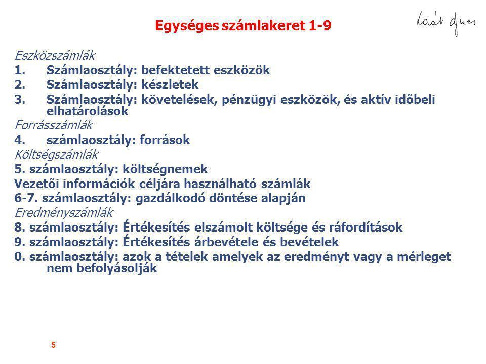 56 A gazdasági események mérlegre gyakorolt hatása EszközökForrások Nyitó mérleg, 2001.
