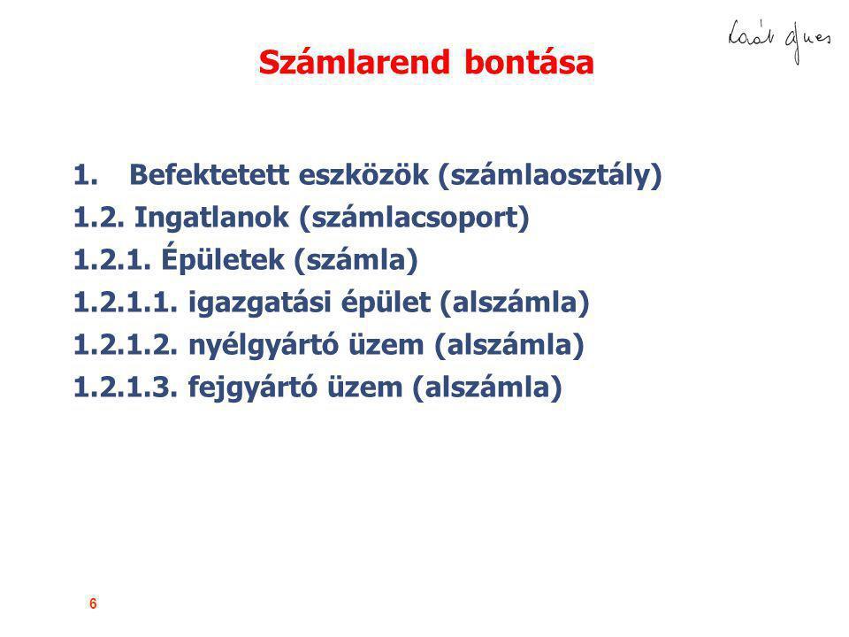 47 Beosztó Béla pénzügyi feljegyzései pénztárnaplóban - 2008.
