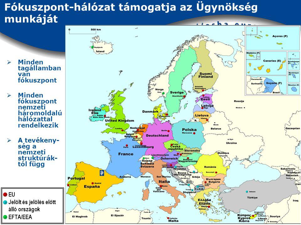 Fókuszpont-hálózat támogatja az Ügynökség munkáját EU EFTA/EEA Jelölt és jelölés előtt álló országok  Minden tagállamban van fókuszpont  Minden fókuszpont nemzeti háromoldalú hálózattal rendelkezik  A tevékeny- ség a nemzeti struktúrák- tól függ