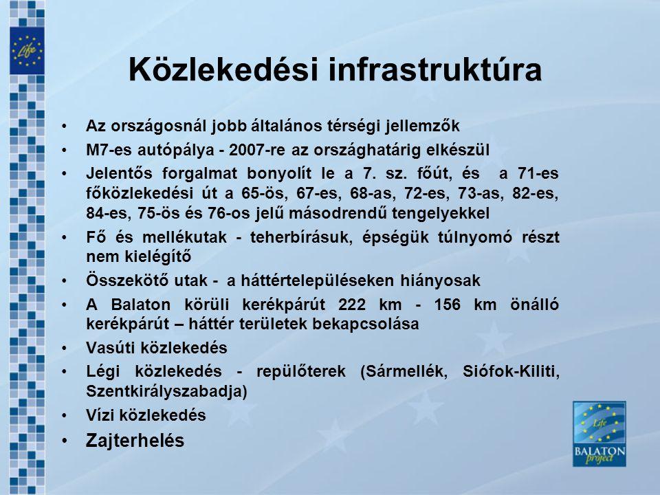 Természetvédelem A BKÜ-ben 61.601 ha védetté nyilvánított terület, ebből 56.997 ha- on a Balatoni Nemzeti Park terül el (Balaton-felvidék, Déli-Bakony, Tapolcai-medence, Keszthelyi-hegység és a Kis-Balaton) A Balaton és a Kis-Balaton is Ramsari terület, és a régióban nagy kiterjedésben találhatóak Natura 2000 területek 207 növényfajából 10 fokozottan védett, és közel 200 madárfajnak ad költő és táplálkozó helyet A régió tájképi, épített környezeti és természeti értékekben bővelkedik