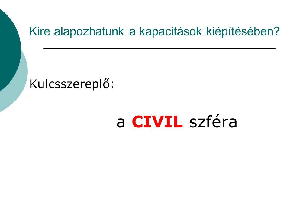 Kire alapozhatunk a kapacitások kiépítésében Kulcsszereplő: a CIVIL szféra