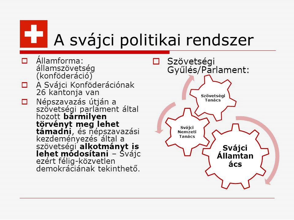 A svájci politikai rendszer  Államforma: államszövetség (konföderáció)  A Svájci Konföderációnak 26 kantonja van  Népszavazás útján a szövetségi pa