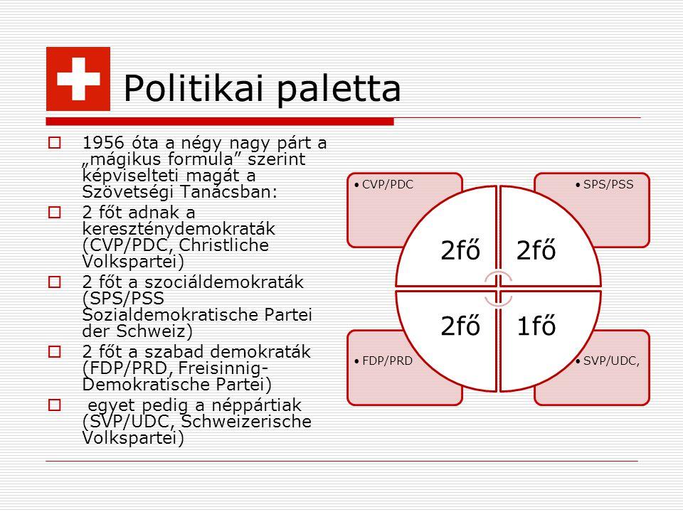 """Politikai paletta  1956 óta a négy nagy párt a """"mágikus formula"""" szerint képviselteti magát a Szövetségi Tanácsban:  2 főt adnak a kereszténydemokra"""
