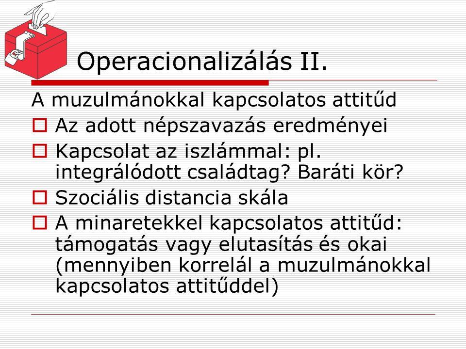 Operacionalizálás II. A muzulmánokkal kapcsolatos attitűd  Az adott népszavazás eredményei  Kapcsolat az iszlámmal: pl. integrálódott családtag? Bar