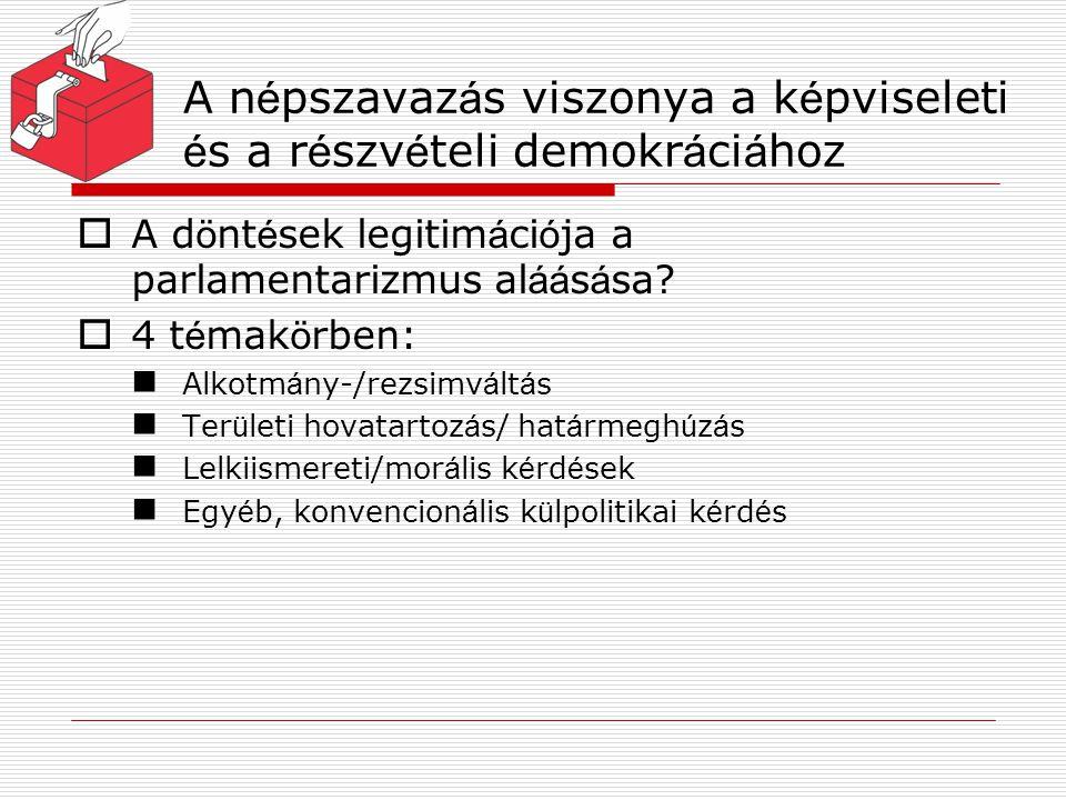 A népszavazás típusai Kötőerő/ kezdeményez ő Nép Állam (törvényhozás, állam,kormányfő ) Ügydöntő Iniciatív a (proaktív) Referendum (reaktív) Véleményező (konzultatív) Petíció Konzultatív népszavazás  Iniciatíva: hagyományos európai rezsimekben ritka  Referendum: legitimáció és felelősséghárítás  Plebiszcitum: referendum alesete, a törvényhozó testület megkerülése.