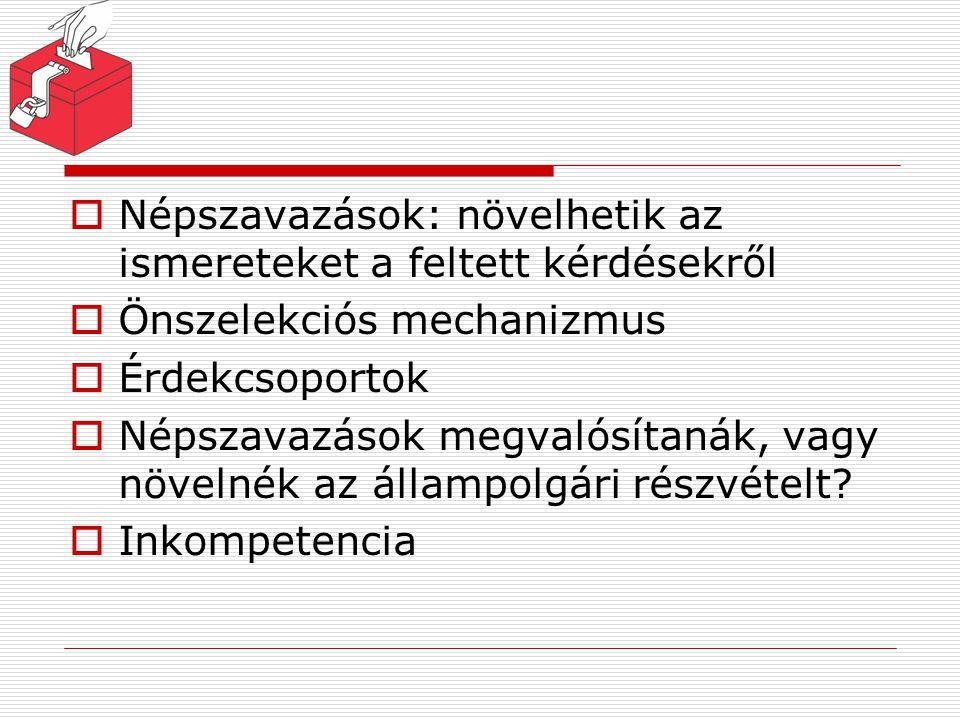 Módszertan  Szekunder adatok – korábbi statisztikai, népszavazási adatok  Primer adatok – kérdőíves kutatás (postai/e-mailes kiküldés)