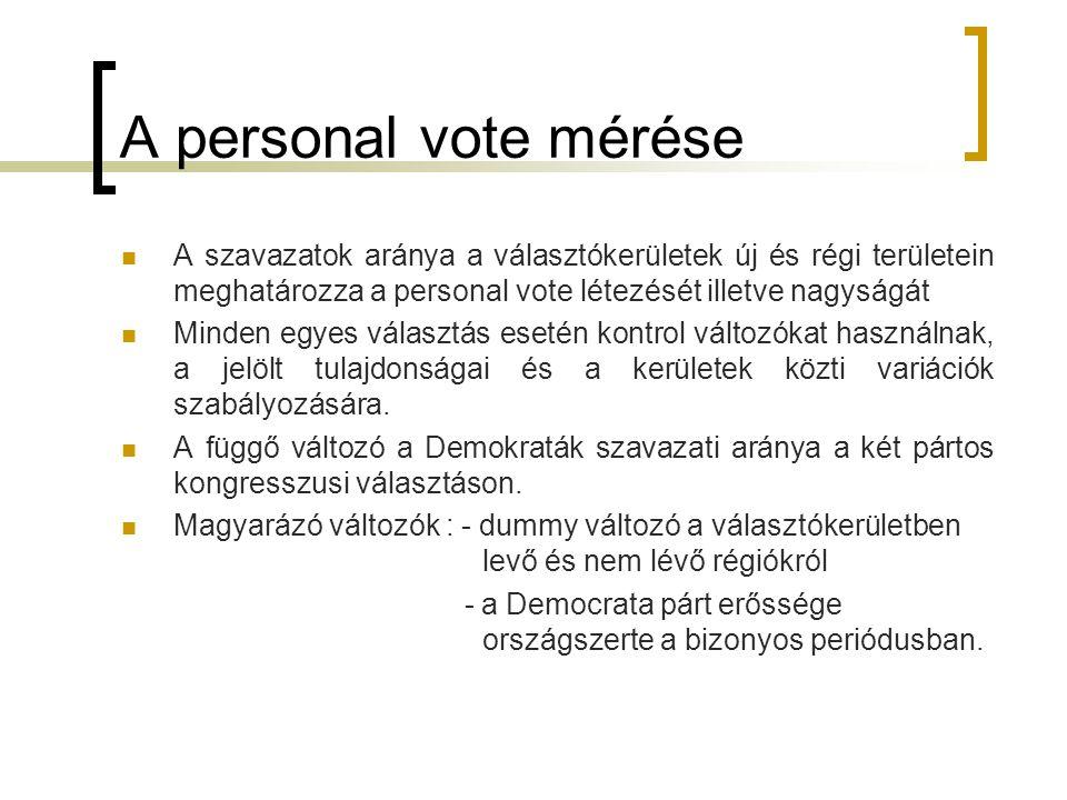 A personal vote mérése A szavazatok aránya a választókerületek új és régi területein meghatározza a personal vote létezését illetve nagyságát Minden e