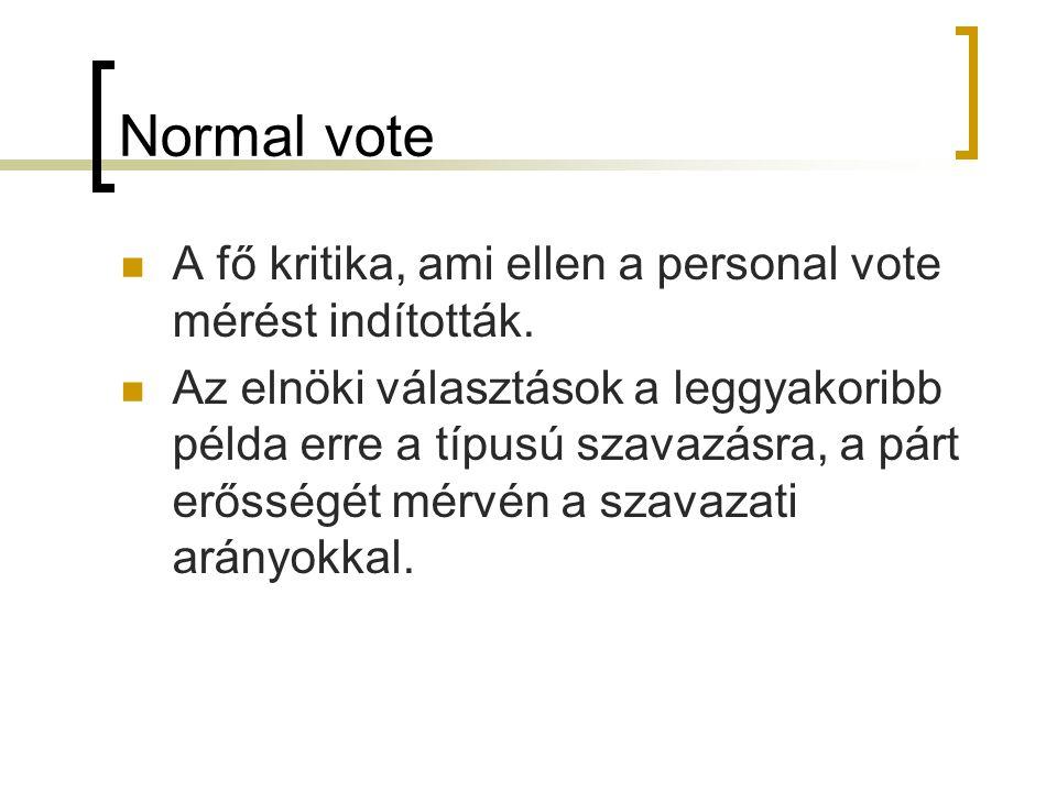 Normal vote A fő kritika, ami ellen a personal vote mérést indították. Az elnöki választások a leggyakoribb példa erre a típusú szavazásra, a párt erő