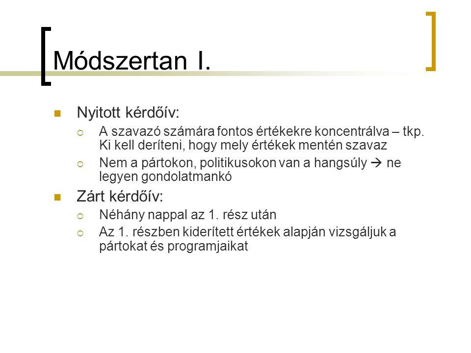 Módszertan I. Nyitott kérdőív:  A szavazó számára fontos értékekre koncentrálva – tkp. Ki kell deríteni, hogy mely értékek mentén szavaz  Nem a párt