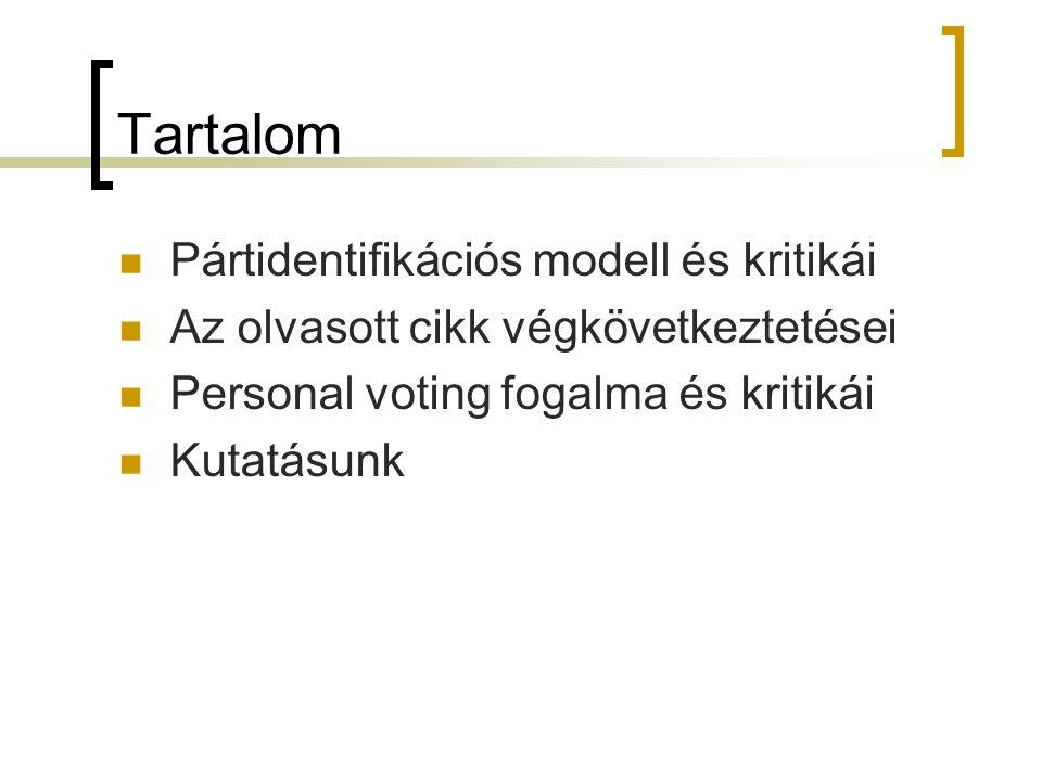 Tartalom Pártidentifikációs modell és kritikái Az olvasott cikk végkövetkeztetései Personal voting fogalma és kritikái Kutatásunk