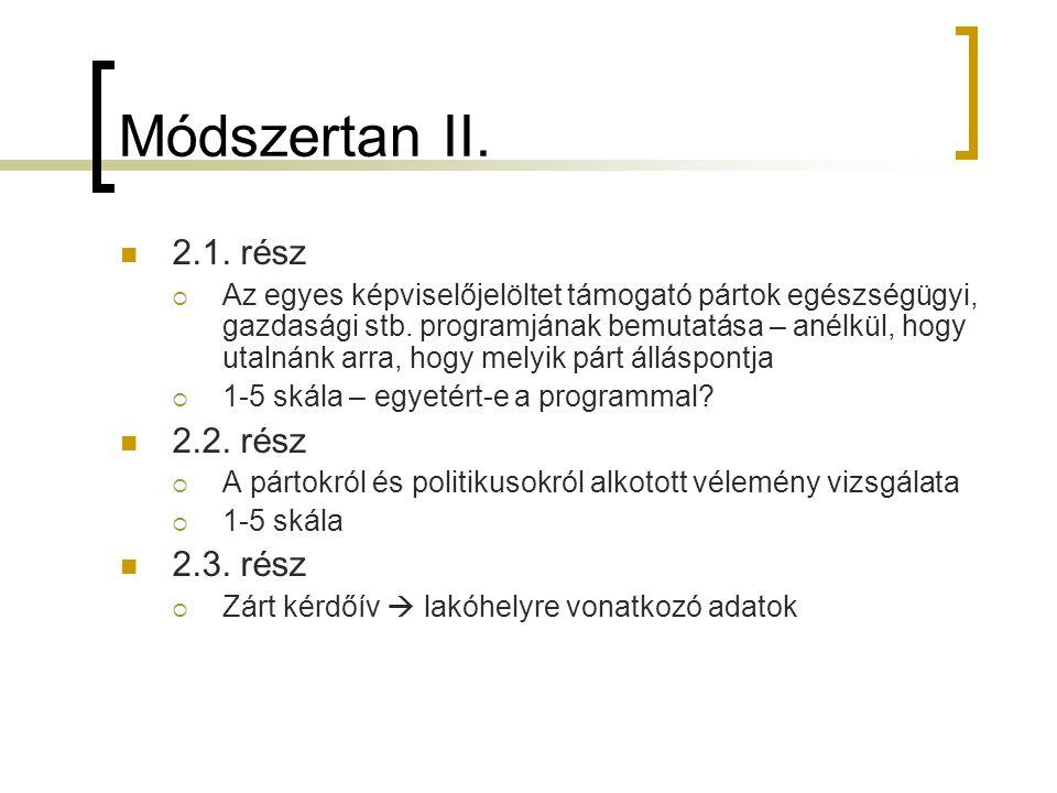 Módszertan II. 2.1. rész  Az egyes képviselőjelöltet támogató pártok egészségügyi, gazdasági stb. programjának bemutatása – anélkül, hogy utalnánk ar