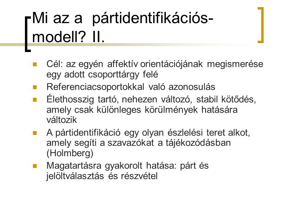 Mi az a pártidentifikációs- modell? II. Cél: az egyén affektív orientációjának megismerése egy adott csoporttárgy felé Referenciacsoportokkal való azo