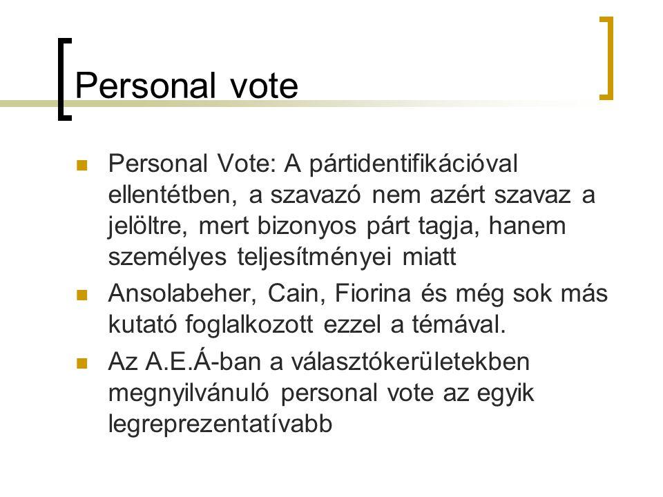 Personal vote Personal Vote: A pártidentifikációval ellentétben, a szavazó nem azért szavaz a jelöltre, mert bizonyos párt tagja, hanem személyes telj