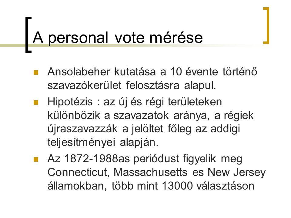 A personal vote mérése Ansolabeher kutatása a 10 évente történő szavazókerület felosztásra alapul. Hipotézis : az új és régi területeken különbözik a