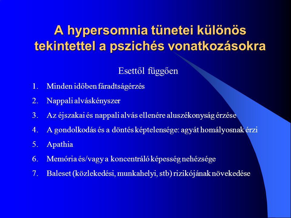 A hypersomnia pszichés vonatkozásai 1.A hypersomnia által okozott pszichés tünetek 2.Hypersomniát okozó pszichiátriai betegségek