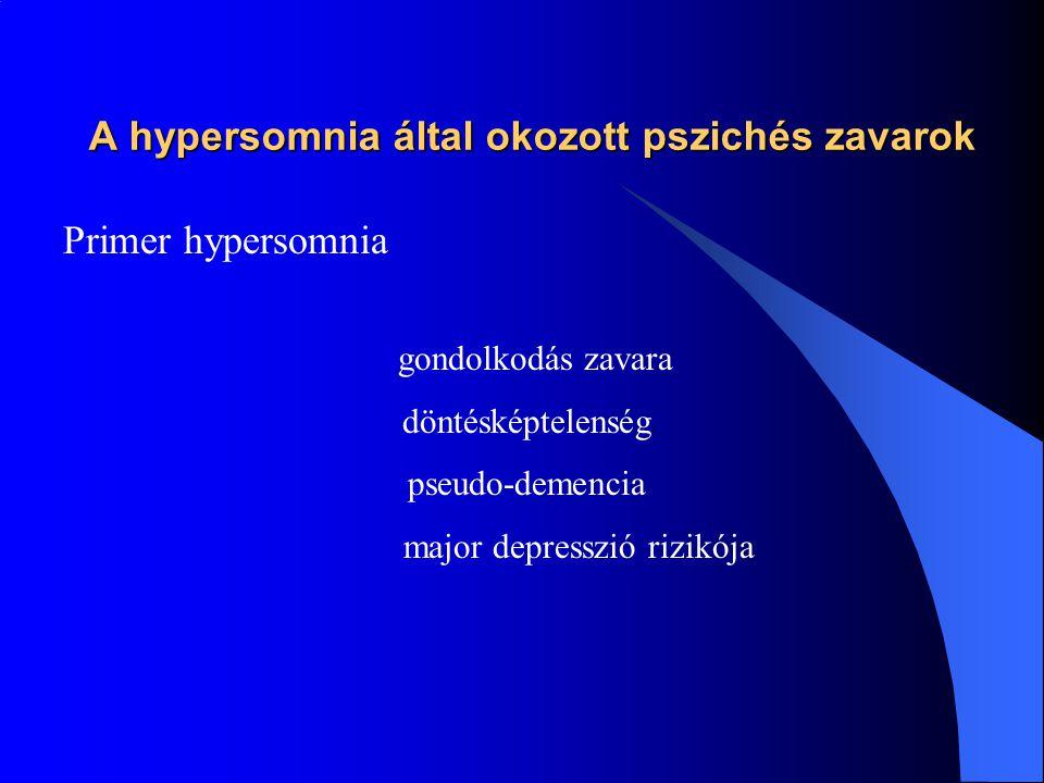 A hypersomnia tünetei különös tekintettel a pszichés vonatkozásokra Esettől függően 1.Minden időben fáradtságérzés 2.Nappali alváskényszer 3.Az éjszakai és nappali alvás ellenére aluszékonyság érzése 4.A gondolkodás és a döntés képtelensége: agyát homályosnak érzi 5.Apathia 6.Memória és/vagy a koncentráló képesség nehézsége 7.Baleset (közlekedési, munkahelyi, stb) rizikójának növekedése