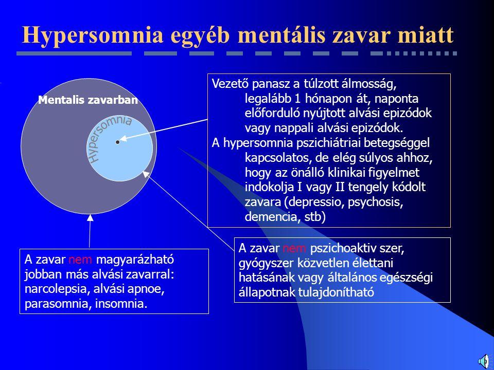 Hypersomnia egyéb mentális zavar miatt Mentalis zavarban Vezető panasz a túlzott álmosság, legalább 1 hónapon át, naponta előforduló nyújtott alvási epizódok vagy nappali alvási epizódok.