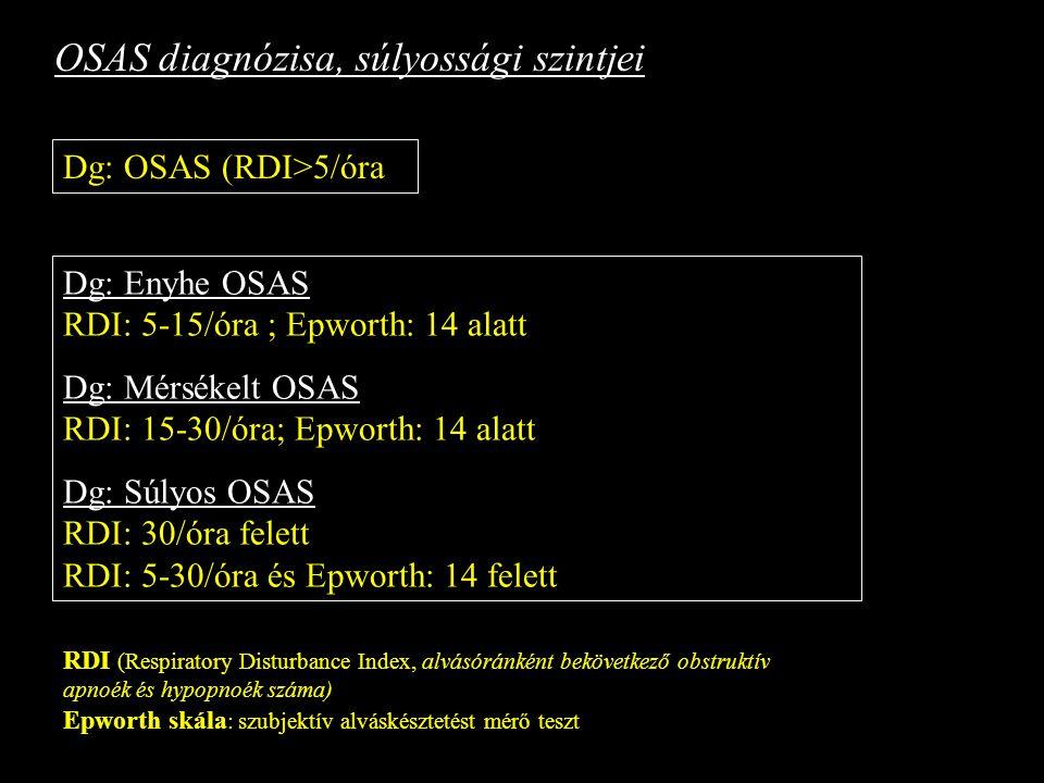 OSAS diagnózisa, súlyossági szintjei Dg: Enyhe OSAS RDI: 5-15/óra ; Epworth: 14 alatt Dg: Mérsékelt OSAS RDI: 15-30/óra; Epworth: 14 alatt Dg: Súlyos