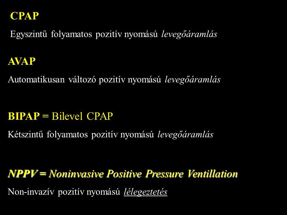BIPAP = Bilevel CPAP Kétszintű folyamatos pozitív nyomású levegőáramlás NPPV = Noninvasive Positive Pressure Ventillation Non-invazív pozitív nyomású