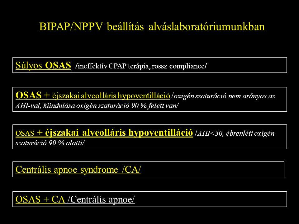 BIPAP/NPPV beállítás alváslaboratóriumunkban Súlyos OSAS / ineffektív CPAP terápia, rossz compliance / OSAS + éjszakai alveolláris hypoventilláció / o