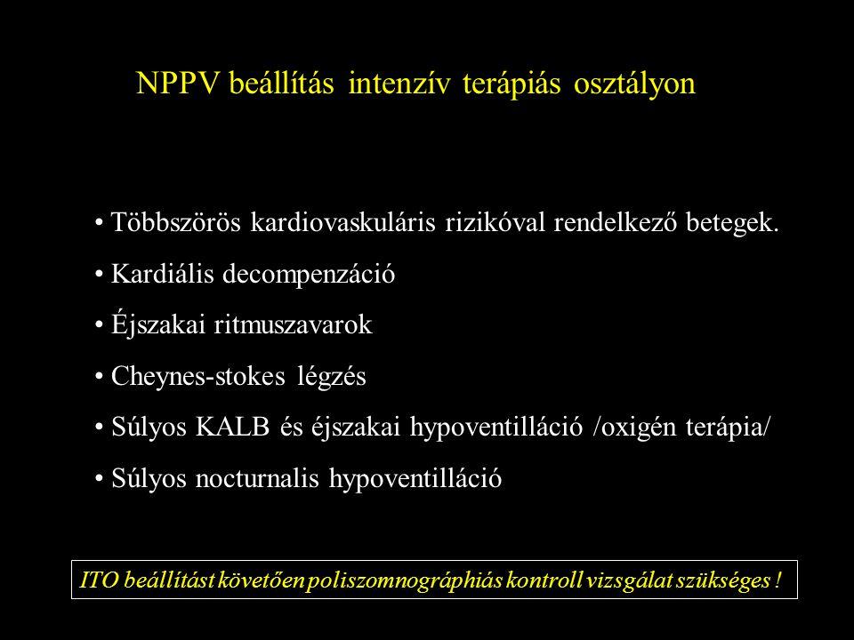 NPPV beállítás intenzív terápiás osztályon Többszörös kardiovaskuláris rizikóval rendelkező betegek. Kardiális decompenzáció Éjszakai ritmuszavarok Ch