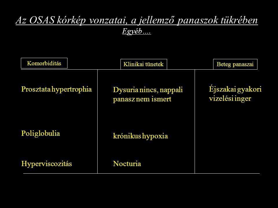 Az OSAS kórkép vonzatai, a jellemző panaszok tükrében Egyéb…. Prosztata hypertrophia Poliglobulia Hyperviscozitás Dysuria nincs, nappali panasz nem is