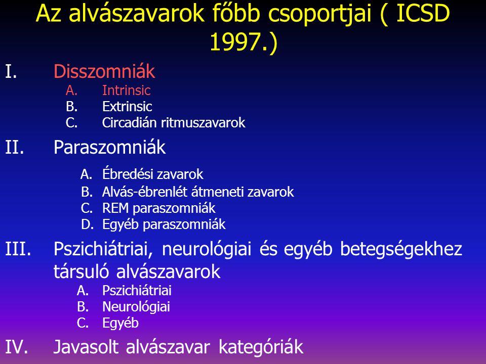 Az alvászavarok főbb csoportjai ( ICSD 1997.) I.Disszomniák A.Intrinsic B.Extrinsic C.Circadián ritmuszavarok II.Paraszomniák A.Ébredési zavarok B.Alvás-ébrenlét átmeneti zavarok C.REM paraszomniák D.Egyéb paraszomniák III.