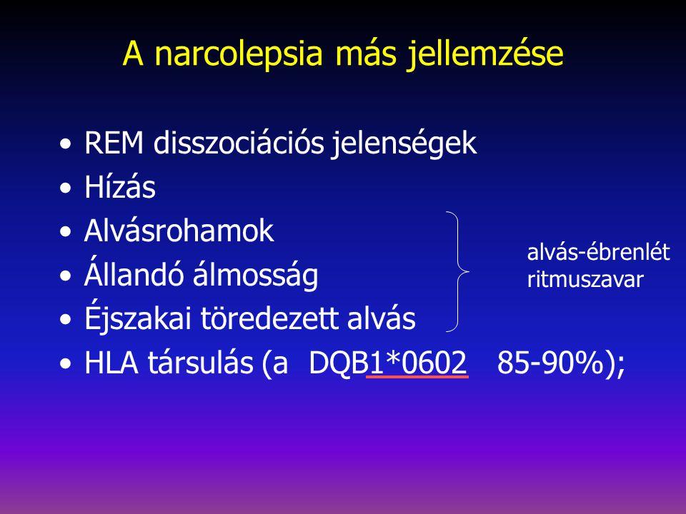 Hízás Deficiens orexin rendszer Emelkedett liquor leptin