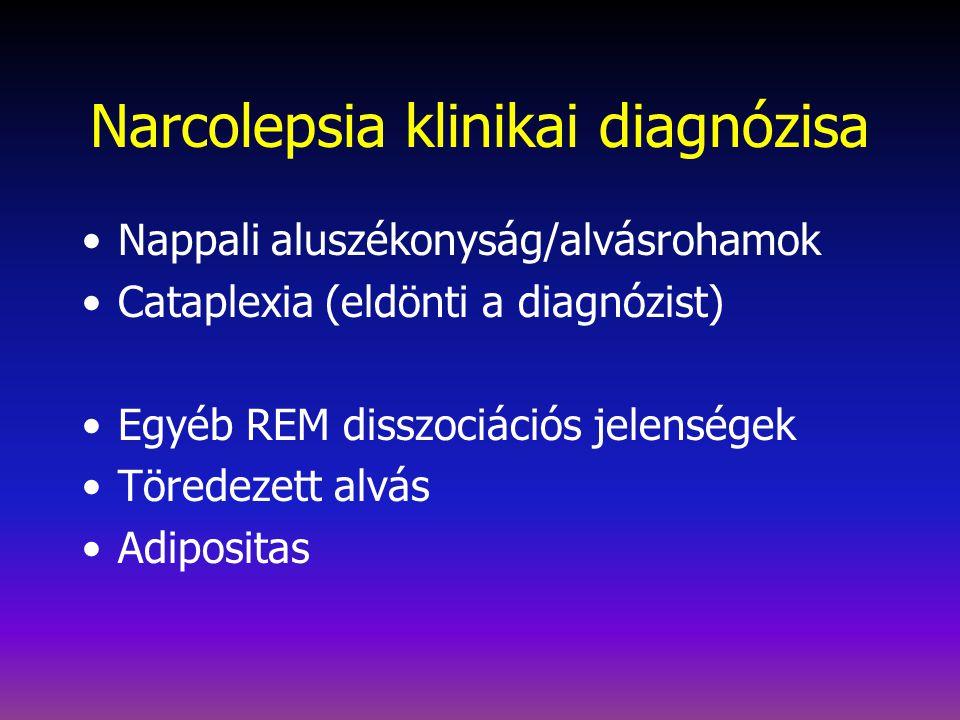 A narcolepsia definíciói  A nappali aluszékonyság (legalább három hónapja nappali aluszékonyság, ellenállhatatlan alvásrohamok/ gyakori alvásepizódok
