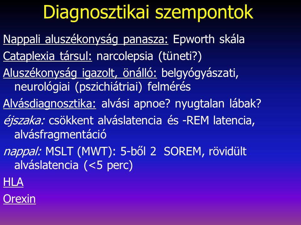 Narcolepsia klinikai diagnózisa Nappali aluszékonyság/alvásrohamok Cataplexia (eldönti a diagnózist) Egyéb REM disszociációs jelenségek Töredezett alv