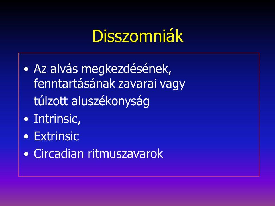 Az alvászavarok főbb csoportjai ( ICSD 1997.) I.Disszomniák A.Intrinsic B.Extrinsic C.Circadián ritmuszavarok II.Paraszomniák A.Ébredési zavarok B.Alv